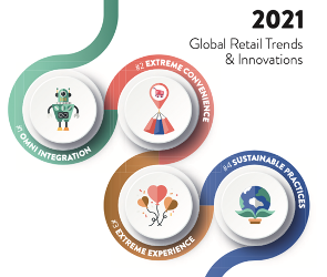 2021 Global Retail Trends and Innovations Whitepaper